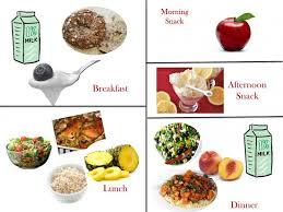 1800 Calorie Diabetic Diet Plan Wednesday Healthy Diet