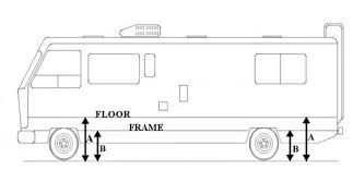 bigfoot wc 8a1 ez wireless leveling system class a gas motorhome Bigfoot Leveling System Wiring Diagram look for any obstructions caused by compartments, generators, ect special cylinders can be provided to fit most applications bigfoot leveling system wiring diagram