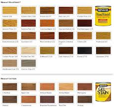 New Wood Flooring Allison Ducharme Interior Design