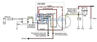 lifan cdi wiring diagram wiring diagram lifan 125cc wiring diagram image about