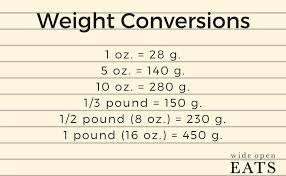 Imperial Liquid Measurement Conversion Chart Rational Imperial Units Of Measurement Chart Ounces To Litre