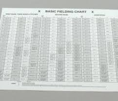 Strat O Matic Super Advanced Fielding Chart Basic Fielding Chart