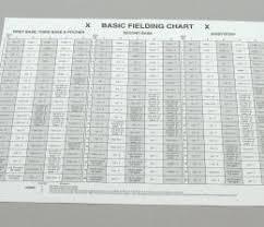 Baseball Basic Basic Fielding Chart