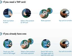Tap Vending Machines Locations Interesting How To Buy A Pass