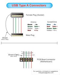 male plug wiring diagram wiring library wiring diagram for usb plug roc grp org rh roc grp org micro usb plug wiring