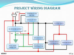 geothermal power generation final year project 2k9 220 vac temperature sensors 28 28 35 project wiring diagram