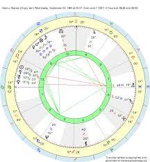 Birth Chart Keanu Reeves Virgo Zodiac Sign Astrology