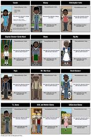 Roll Of Thunder Hear My Cry Symbolism Chart In This Activity Students Depict The Characters Of The