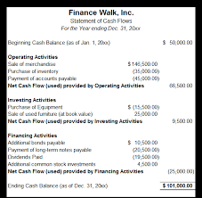 Cash Flow Statements Analysis Financial Statement Analysis Guide For Beginners