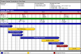 Project Charter Templates 205151602504 Project Management Charter