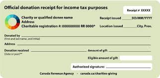 017 Charitable Donation Receipt Template Ideas Singular