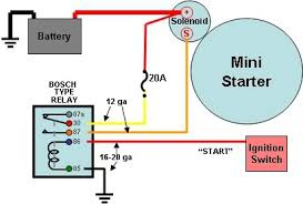 bosch type relay wiring wiring diagrams wiring mini starter out stock solenoid mustang forums at hella relay wiring bosch type relay wiring
