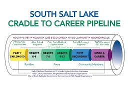 a full cradle to career pipeline in south salt lake united way a full cradle to career pipeline in south salt lake united way of salt lake blog