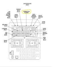 99 jeep grand cherokee blinkers and hazards both just stopped working 2010 jeep grand cherokee fuse box diagram at 2008 Jeep Grand Cherokee Fuse Box Diagram Layout
