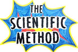 Image result for scientific method