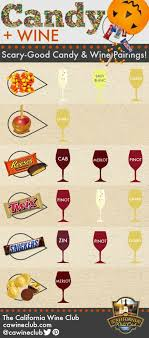 Wine And Chocolate Pairings Chart The Ultimate Halloween Candy Wine Pairings Infographic