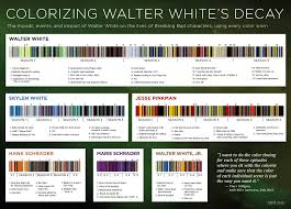 Breaking Bad Clothing Color Chart Colors Breaking Bad Wiki Fandom