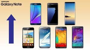 Samsung Galaxy Note đã thay đổi như thế nào trong 8 năm qua - Fptshop.com.vn
