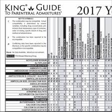 Y Site Compatibility Chart Matthewsbooks Com 9780998472218 0998472212 King Guide