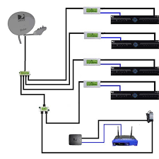 directv swm 5 lnb dish wiring diagram wirdig directv au9 swm wiring diagram directv get image about wiring