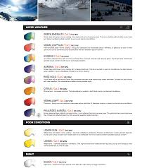 Spy Lens Color Chart Bolle Sunglasses And Ski Goggles Available With Prescription