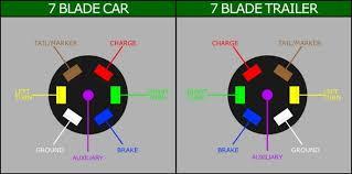 silverado 7 plug wiring diagram silverado wiring diagrams 2008 ford f350 trailer wiring diagram at Ford 7 Way Trailer Wiring Diagram