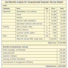 Cost Analysis Example Cost Benefit Analysis