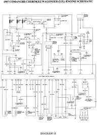 cherokee wiring diagram wiring diagrams