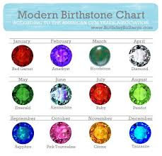 Month Gemstone Chart Pinterest Worthy Birthstone Color Charts You Can Trust