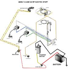 mercury outboard wiring print wiring diagrams value