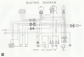 roketa wiring harness wiring diagram site roketa 250cc atv wiring diagram wiring diagrams wiring harness pn615988 roketa wiring harness source roketa go kart