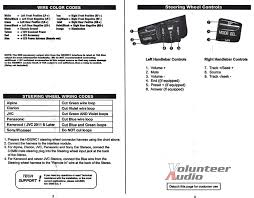 installing sony cdx gtup wiring diagram wiring diagram jvc marine radio wiring connections jvc wiring diagrams for