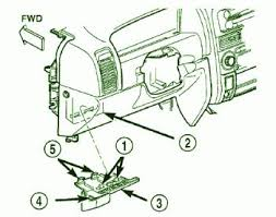 ford f250 wiring diagram online images ford f250 wiring diagram image 2003 jeep grand cherokee locating junction fuse box diagram