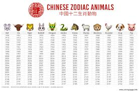 Chinese new year 2021 zodiac: Chinese Zodiac Animals Calendar Year Coloring Pages Printable