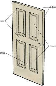 paint exterior door or trim first. when painting an exterior door, paint the panels first, then rails, door or trim first