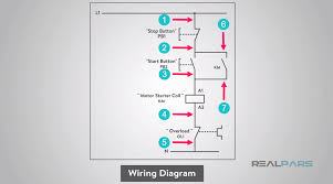 how to convert a basic wiring diagram to a plc program realpars electrical wiring diagram tracing png