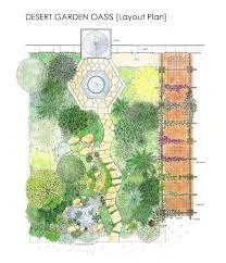 garden design plans. Garden Layout Ideas Design Home X Summer Only Backyard Vegetable Arab Plan Zen Designs Plans Inviting S