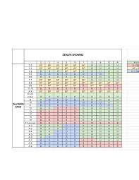 Blackjack Chart Wikihow