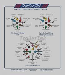 7 Prong Trailer Light Diagram 777af5e 7 Pin Trailer Plug Wiring Diagram South Africa