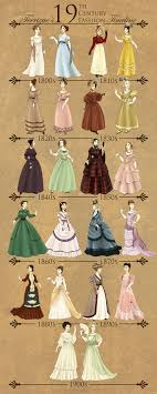 19th century fashion timeline by terrizae com on 19th century fashion timeline by terrizae com on click the