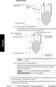 Lr260 Sitrans Lr 260 Tank Level Probing Radar User Manual