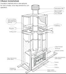 fireplace insert parts parts of fireplace parts of a chimney diagrams blog stove parts fireplace insert