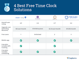 Employee Time 4 Best Free Time Clock Software Systems For Employee Time