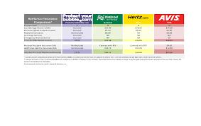 Car Insurance Policy Car Insurance Policy Comparison Chart