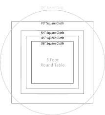 round table dimensions 4 foot round table table dimensions for 6 dining table dimensions table sizes round table dimensions