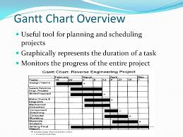 Planning Scheduling Systems From Design To Fabrication