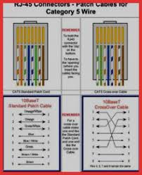 ethernet cable wiring diagram ecourbano server info ethernet cable wiring diagram cat 5 patch and crossover ethernet cables