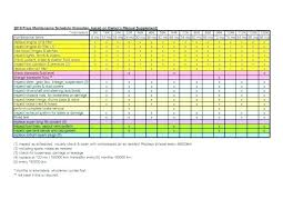 Home Maintenance Schedule Spreadsheet Home Maintenance Spreadsheet Template Schedule Or Preventive