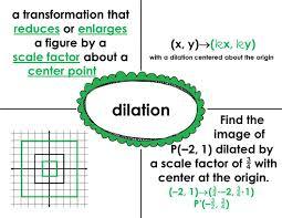 Frayer Model For Math Fjhs Math 8 Frayer Model Sample