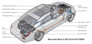 mercedes premium s plug in hybrid fleets and fuels com the 436 horsepower s 500 plug in hybrid has a high voltage lithium